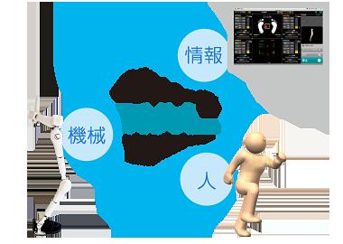 HALのイメージ図